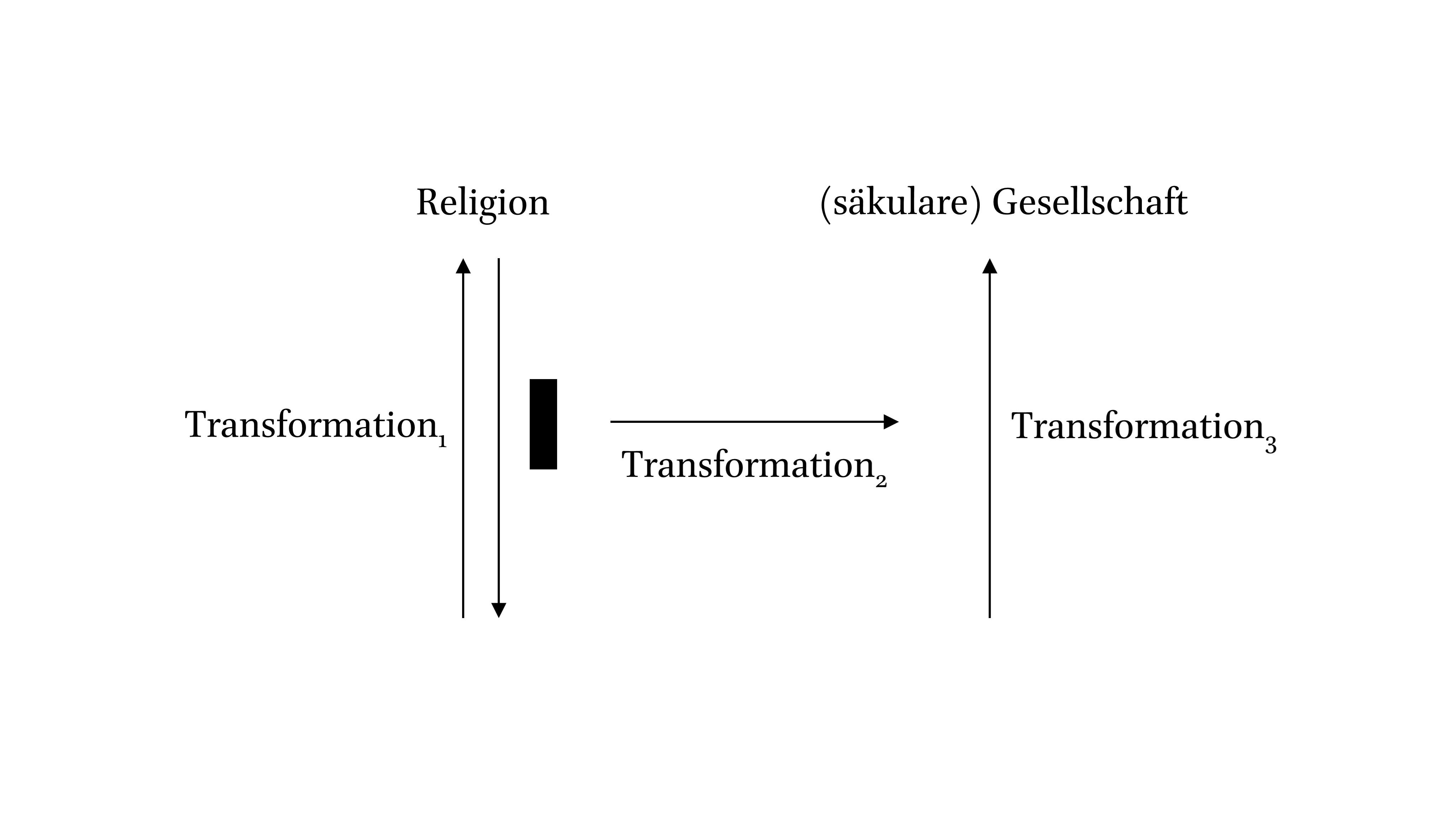 Grafik 1 Beitrag Ramharter