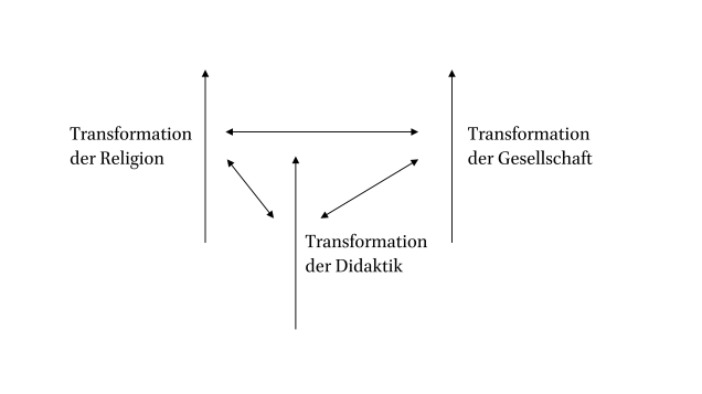 Grafik 5 Beitrag Ramharter